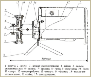 Конструкция молочного насоса Я9-ОНЦ-1
