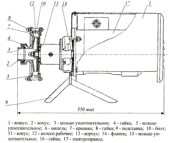 Конструкция насоса Я9-ОНЦ-5