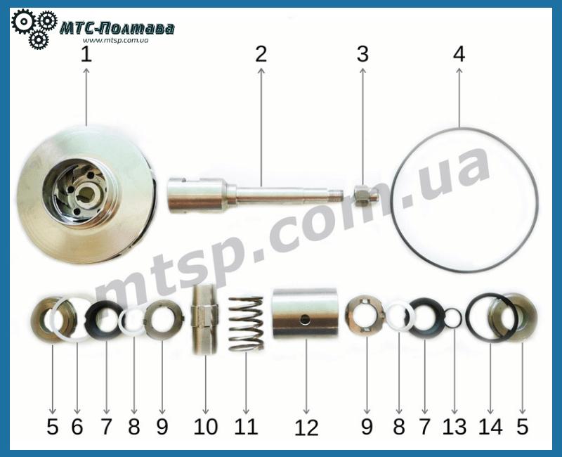 Комплект запчастей насоса типа Я9-ОНЦ-1