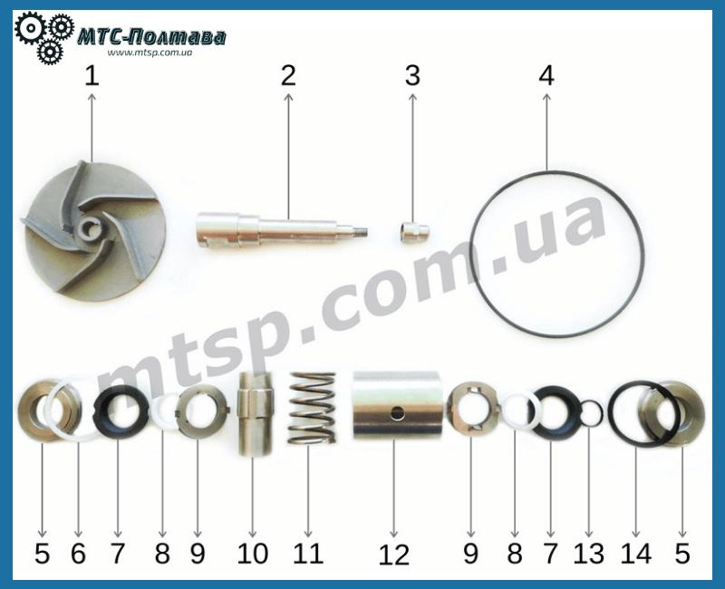 Комплект запчастей насоса типа Я9-ОНЦ-4 (5)
